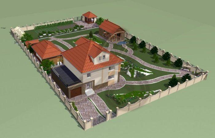 Как  разместить дом и другие строения на участке