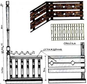 декоративная отделка домов из дерева