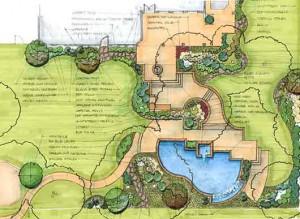 Составление ландшафтного проекта