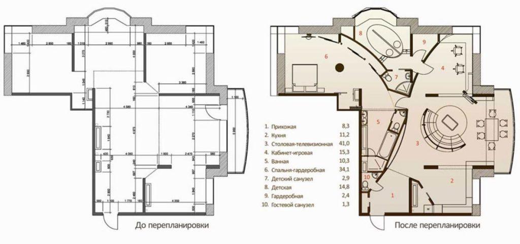 переустройство и перепланировка жилого помещения и гражд кодекс терпеливо